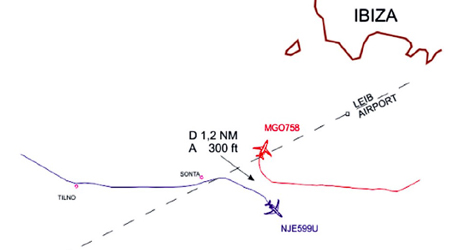 flight path of Punto flight MGO758 and Netjets NJE599U - Bombardier BD700 - Dassault Falcon 2000 (EC-JIL - CS-DNP)
