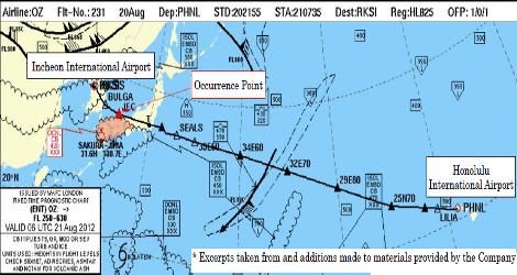 Asiana Airlines flight OZ231