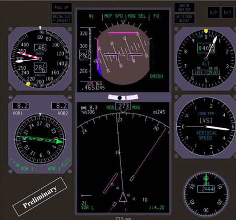 Flash Airlines flight FSH604 - Boeing B737-300 (SU-ZCF)