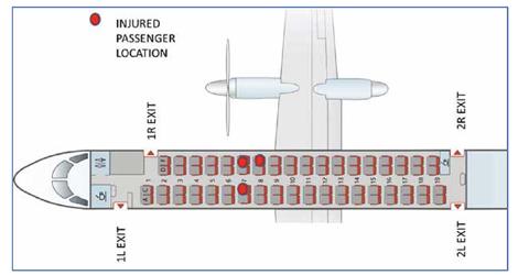 Jazz Aviation flight JZA8481